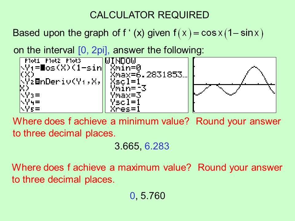 CALCULATOR REQUIRED Based upon the graph of f ' (x) given. on the interval [0, 2pi], answer the following: